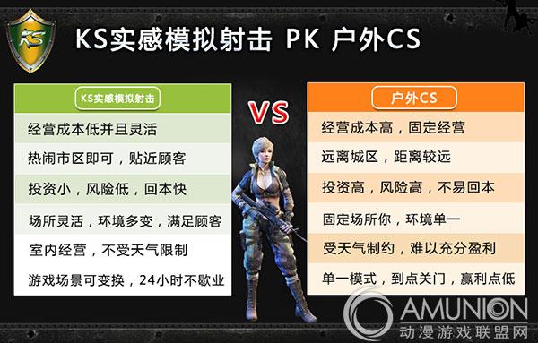 KS实感模仿射击馆  PK  户外CS