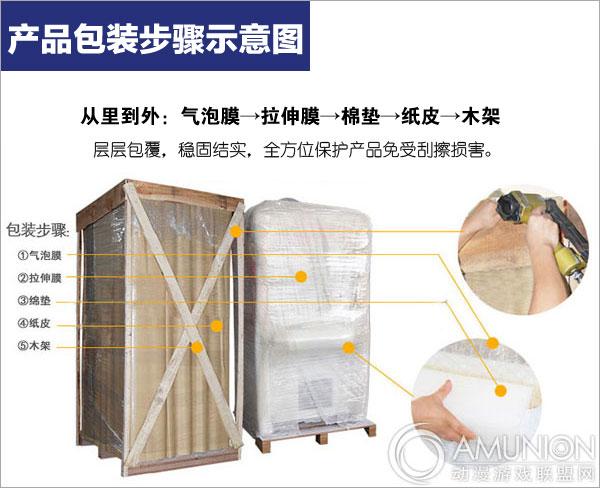 产品包装步骤示意图